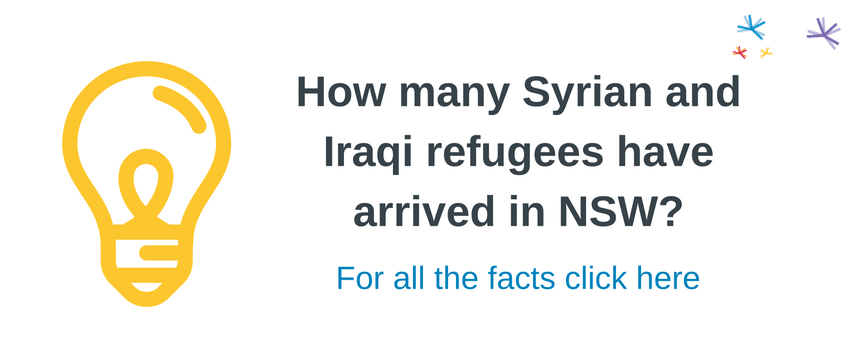 How many Syrian and Iraqi refugees have arrived in NSW? For all the facts click here.