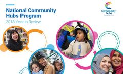 Cover of Community Hubs 2018 Year in Review